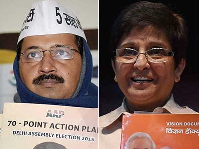 Video : AAP vs BJP vs Congress: 10 Points on the Promises They Have Made