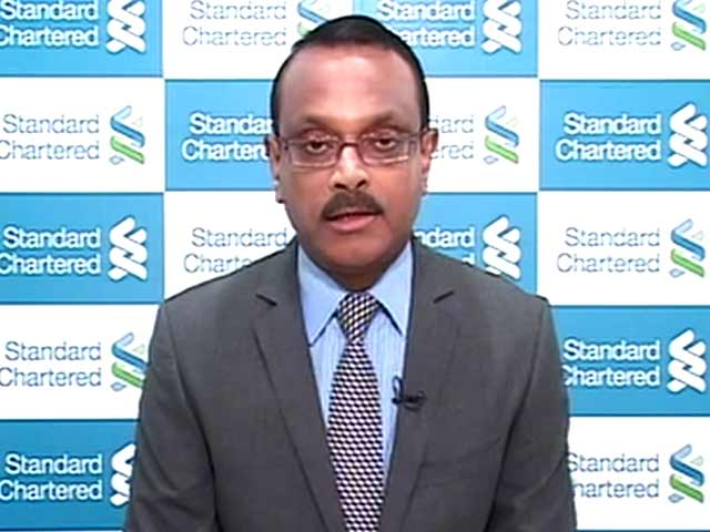 Video : Don't Expect Fed to Hike Rates in June: Standard Chartered