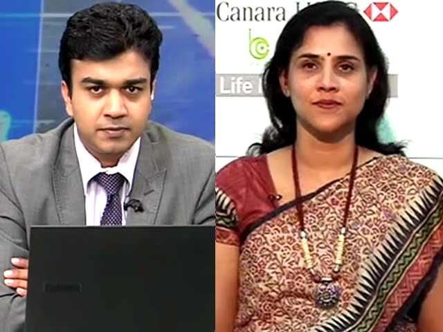 Video : Invest in Cyclicals, Interest Rate Sensitives:  Ritu Arora
