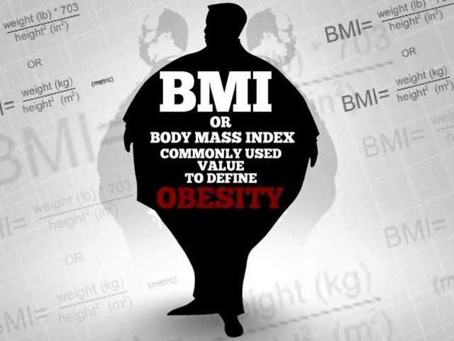 Video : Obesity: The Growing Epidemic In India