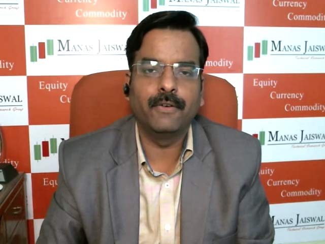 Video : Sell Dr Reddy's Labs With Stop Loss At Rs 3,090: Manas Jaiswal