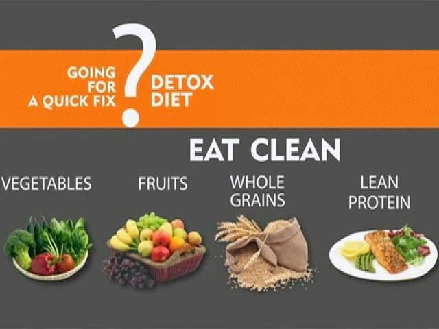 Video : Detox Diet: What Value It Brings To Your Fitness Journey