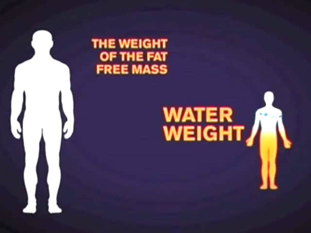 Video : Body Mass Index: What's The Fuss About?