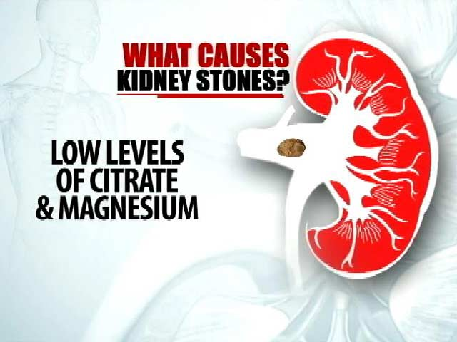 Video : Learn About How To Prevent Kidney Stones