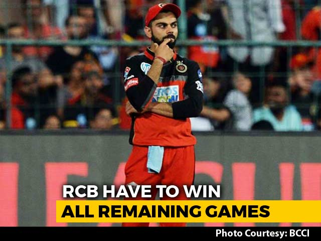 Video : IPL 2018: Can SunRisers Hyderabad Knock Royal Challengers Bangalore Out?