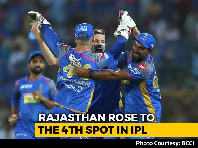 Video : IPL 2018: Shreyas Gopal's Four-For Keeps Rajasthan Royals Alive