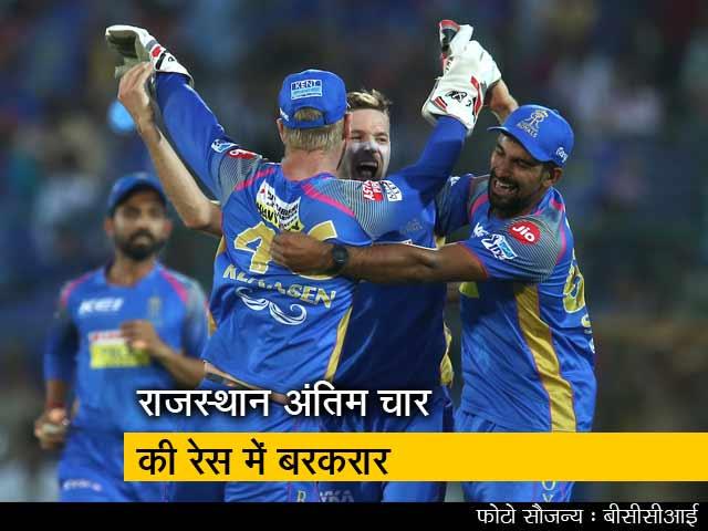Videos : IPL 2018: श्रेयस गोपाल के चार विकेटों की बदौलत राजस्थान की उम्मीदें कायम