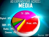 Video: Budget Implications on the Advertisement Industry