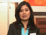 Video : High Chances of a Rate Cut on June 2: ICRA