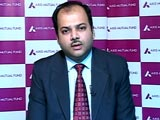 Video : Axis AMC on Markets From Here