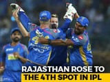 Video : IPL 2018: Shreyas Gopal's Four-For Keeps Rajasthan Royals Alive